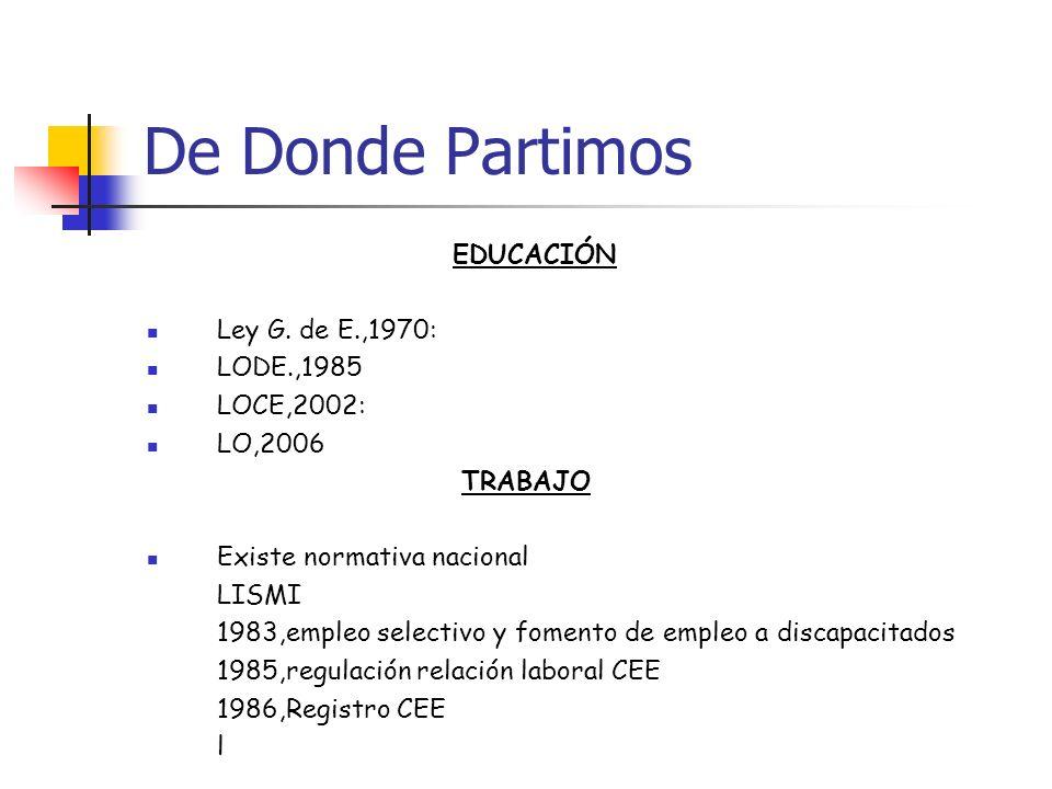 De Donde Partimos EDUCACIÓN Ley G. de E.,1970: LODE.,1985 LOCE,2002: