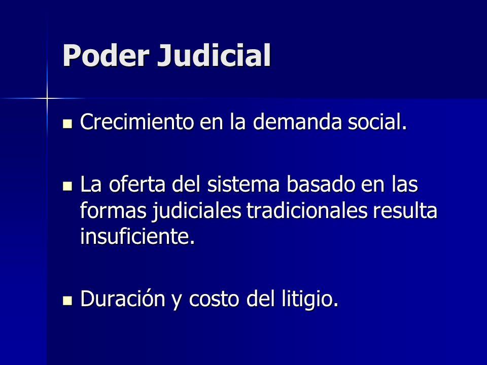 Poder Judicial Crecimiento en la demanda social.