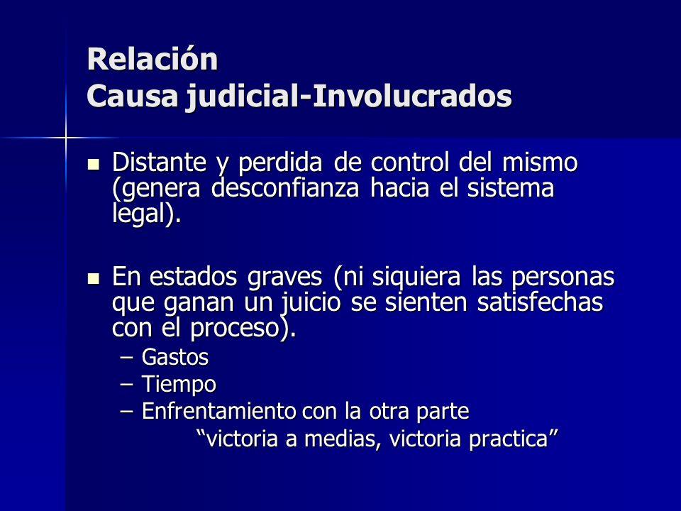 Relación Causa judicial-Involucrados