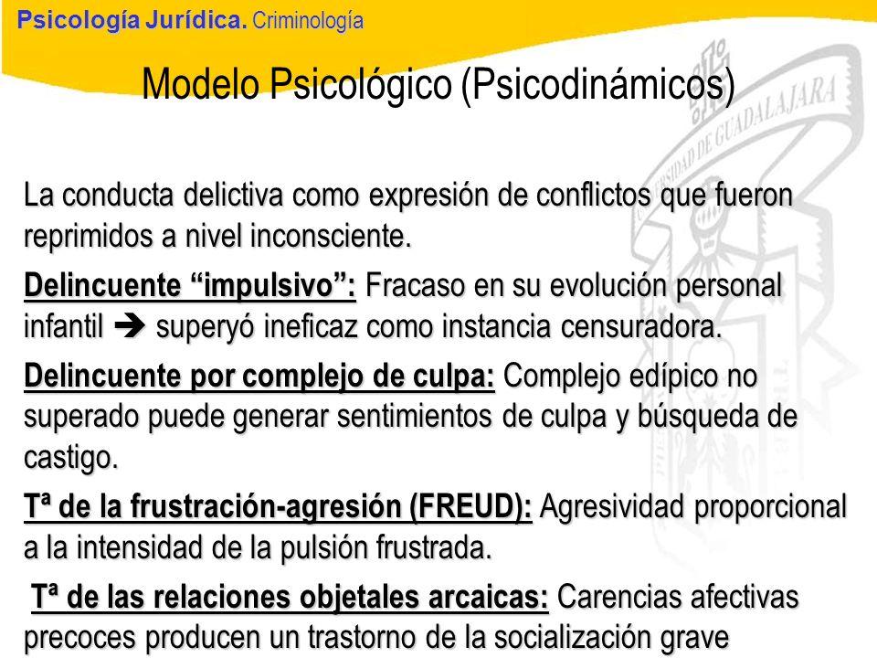 Modelo Psicológico (Psicodinámicos)