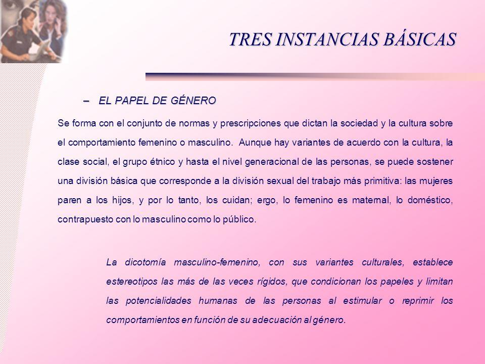 TRES INSTANCIAS BÁSICAS