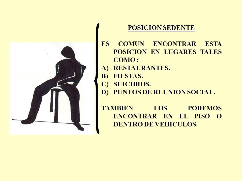 POSICION SEDENTE ES COMUN ENCONTRAR ESTA POSICION EN LUGARES TALES COMO : RESTAURANTES. FIESTAS. SUICIDIOS.