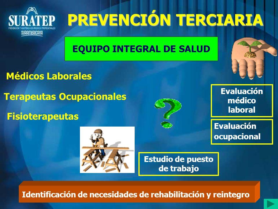 PREVENCIÓN TERCIARIA EQUIPO INTEGRAL DE SALUD Médicos Laborales