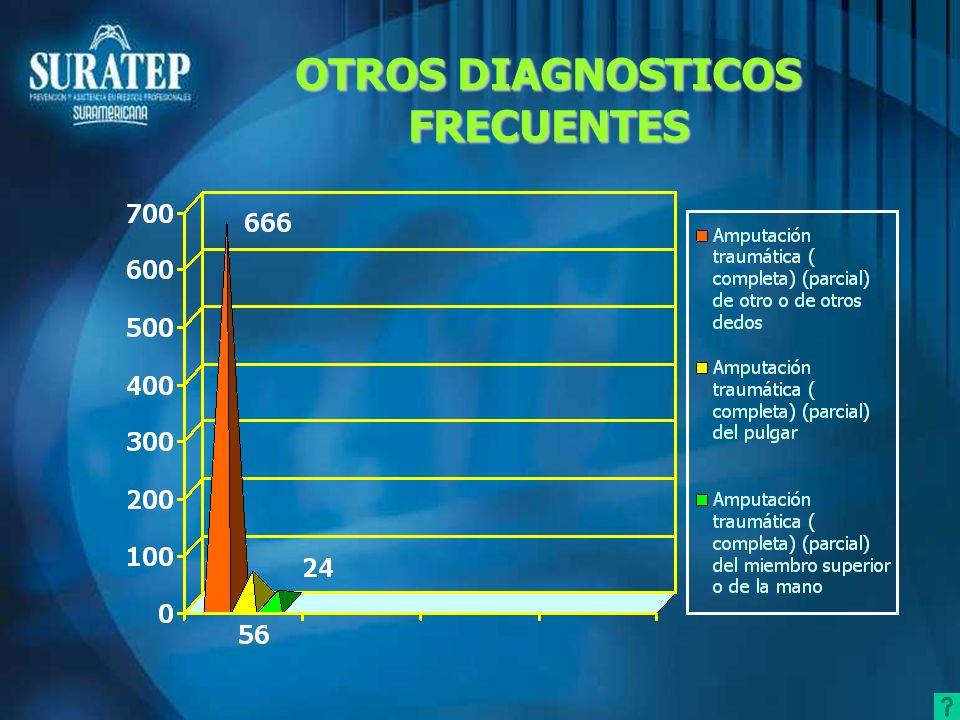 OTROS DIAGNOSTICOS FRECUENTES
