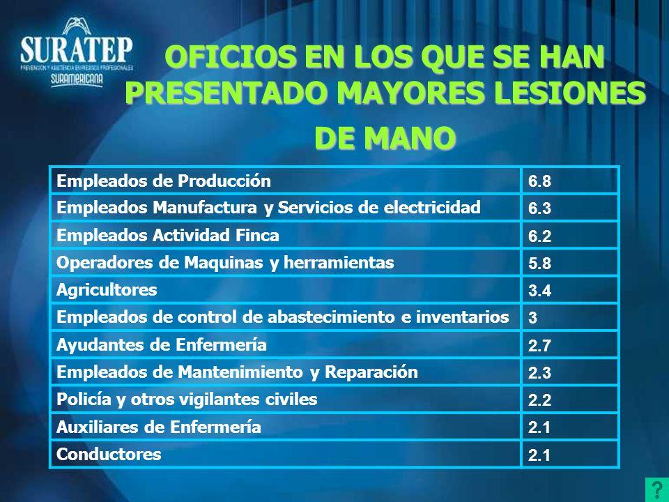 OFICIOS EN LOS QUE SE HAN PRESENTADO MAYORES LESIONES DE MANO