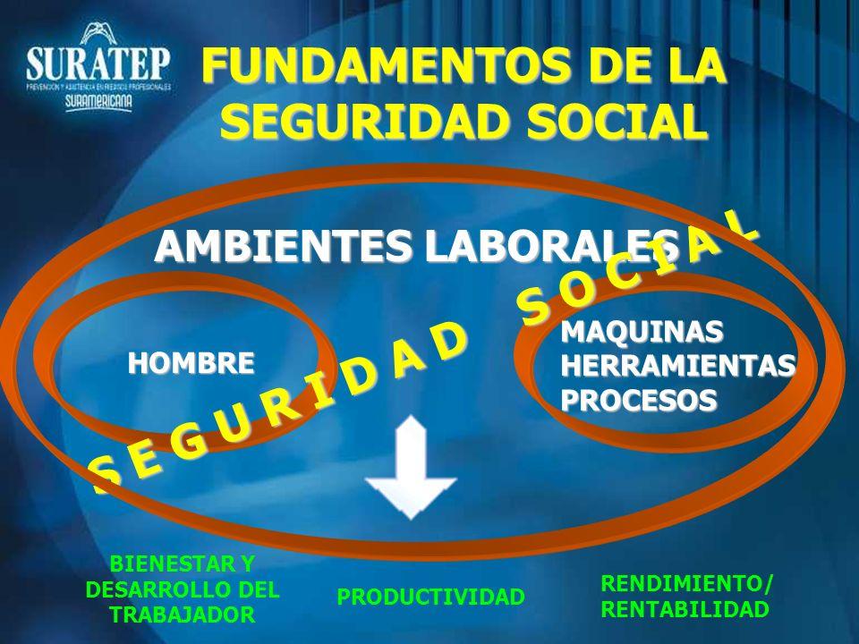 FUNDAMENTOS DE LA SEGURIDAD SOCIAL
