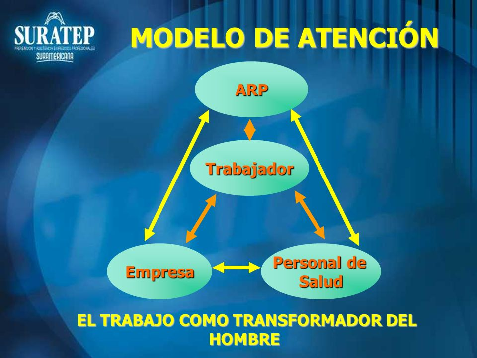 EL TRABAJO COMO TRANSFORMADOR DEL