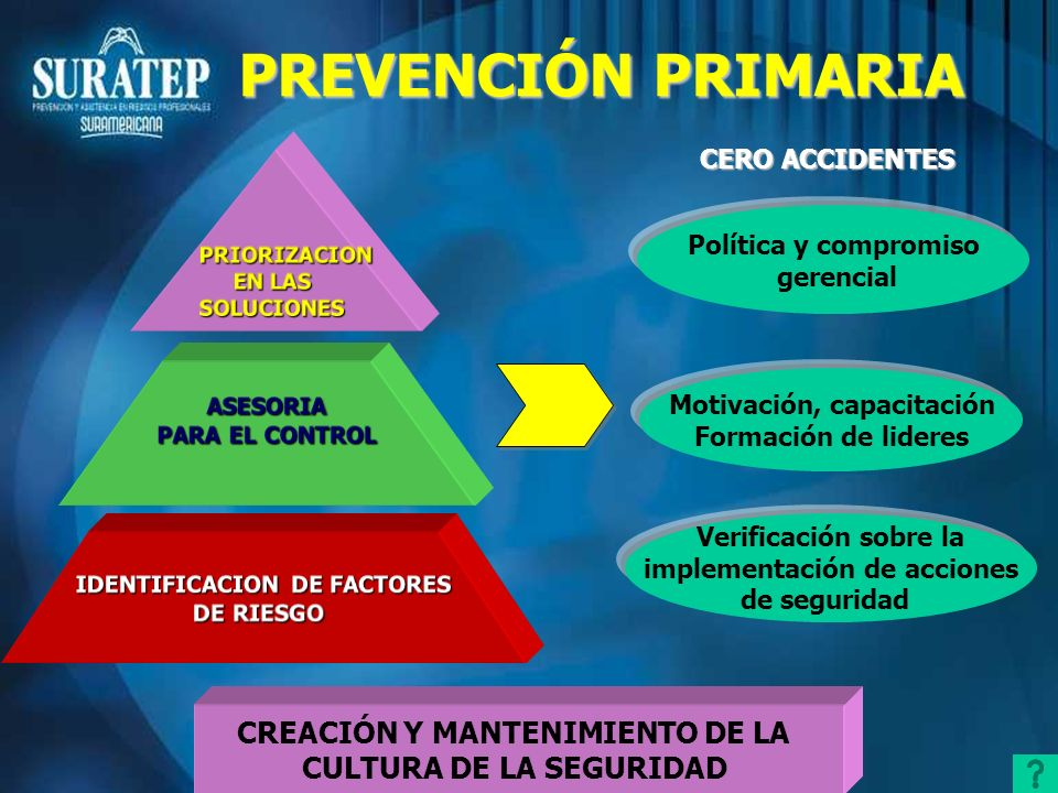 PREVENCIÓN PRIMARIA CREACIÓN Y MANTENIMIENTO DE LA