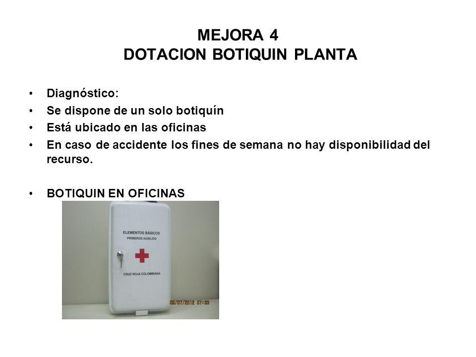 MEJORA 4 DOTACION BOTIQUIN PLANTA