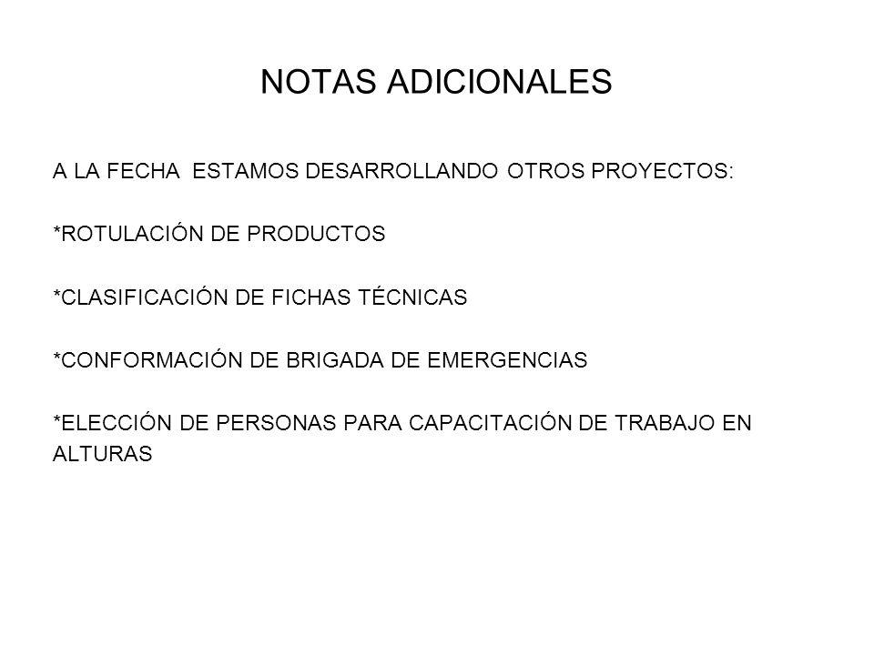 NOTAS ADICIONALES A LA FECHA ESTAMOS DESARROLLANDO OTROS PROYECTOS: