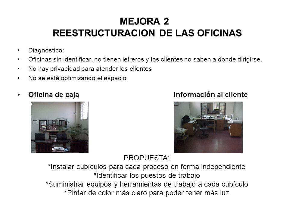 MEJORA 2 REESTRUCTURACION DE LAS OFICINAS