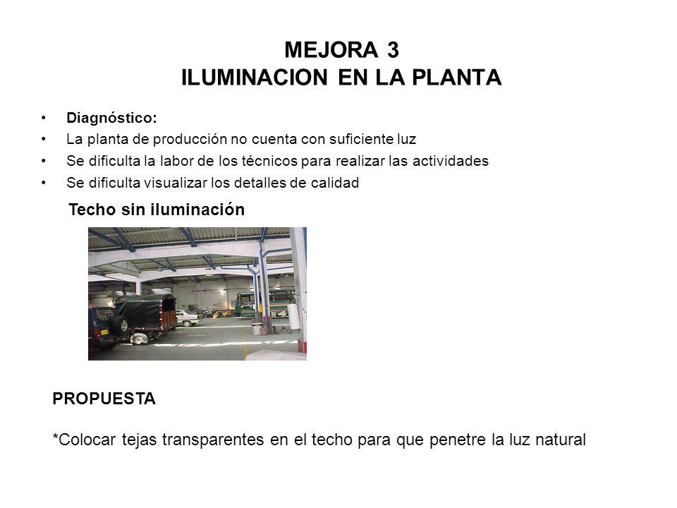 MEJORA 3 ILUMINACION EN LA PLANTA
