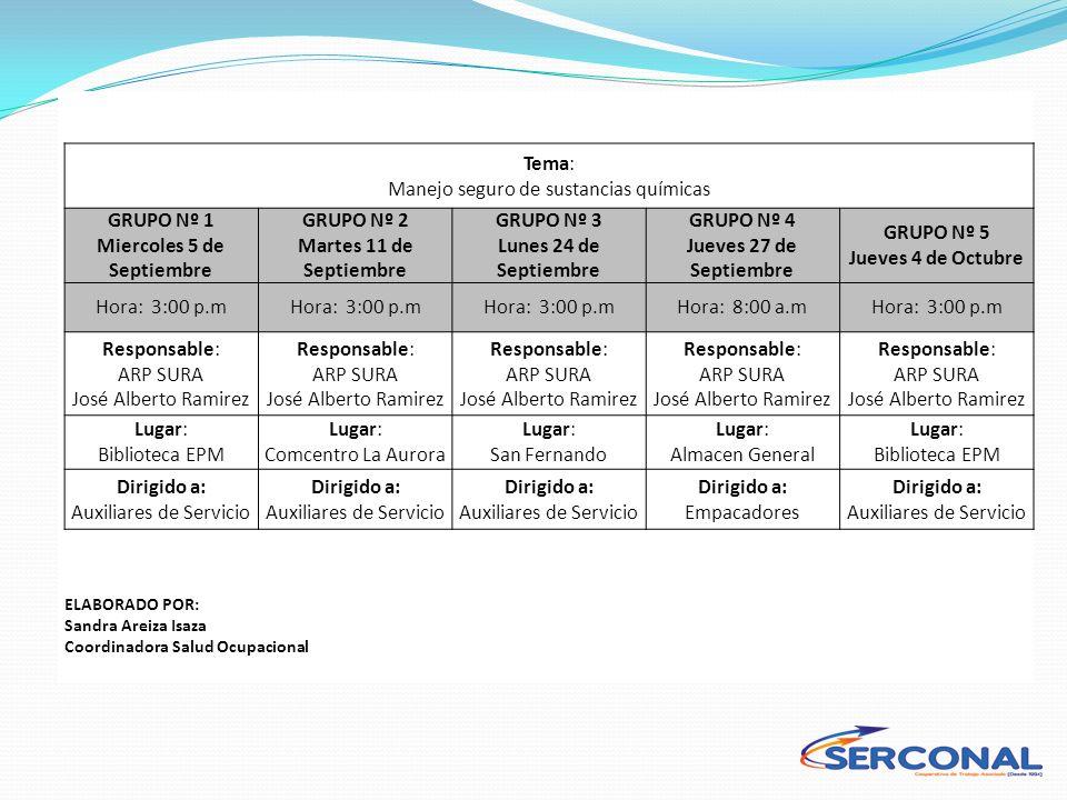 Tema: Manejo seguro de sustancias químicas