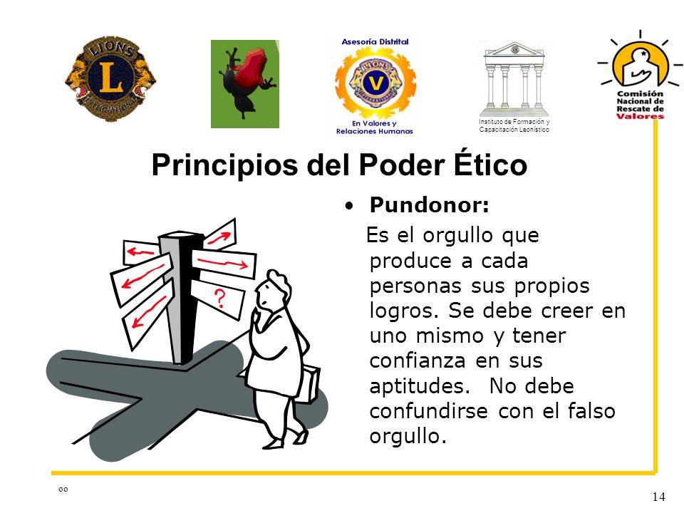 Principios del Poder Ético