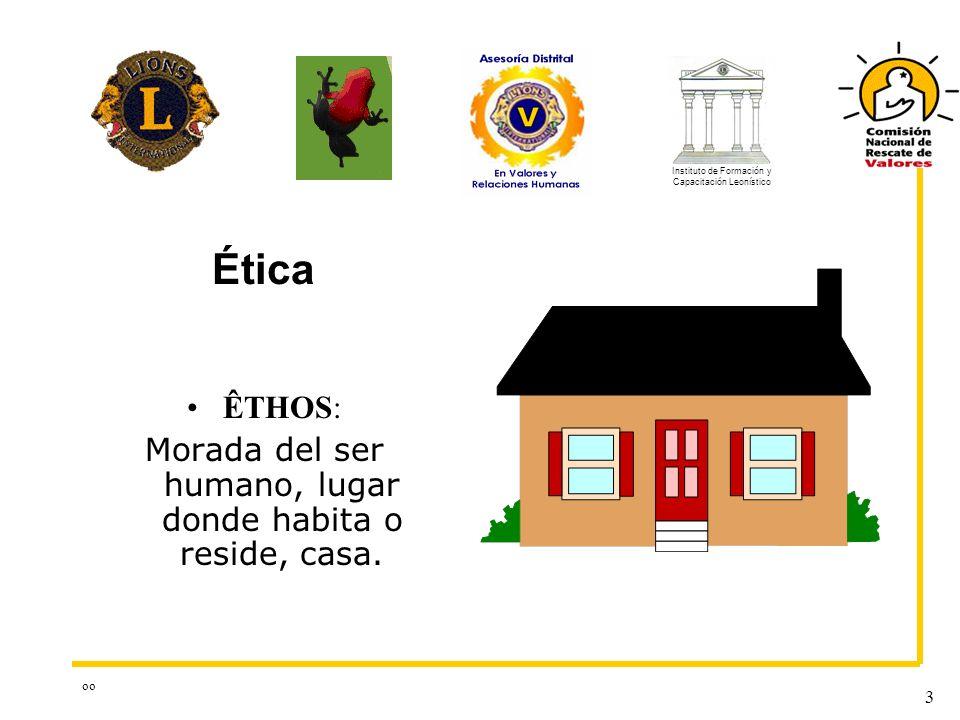 Ética ÊTHOS: Morada del ser humano, lugar donde habita o reside, casa.