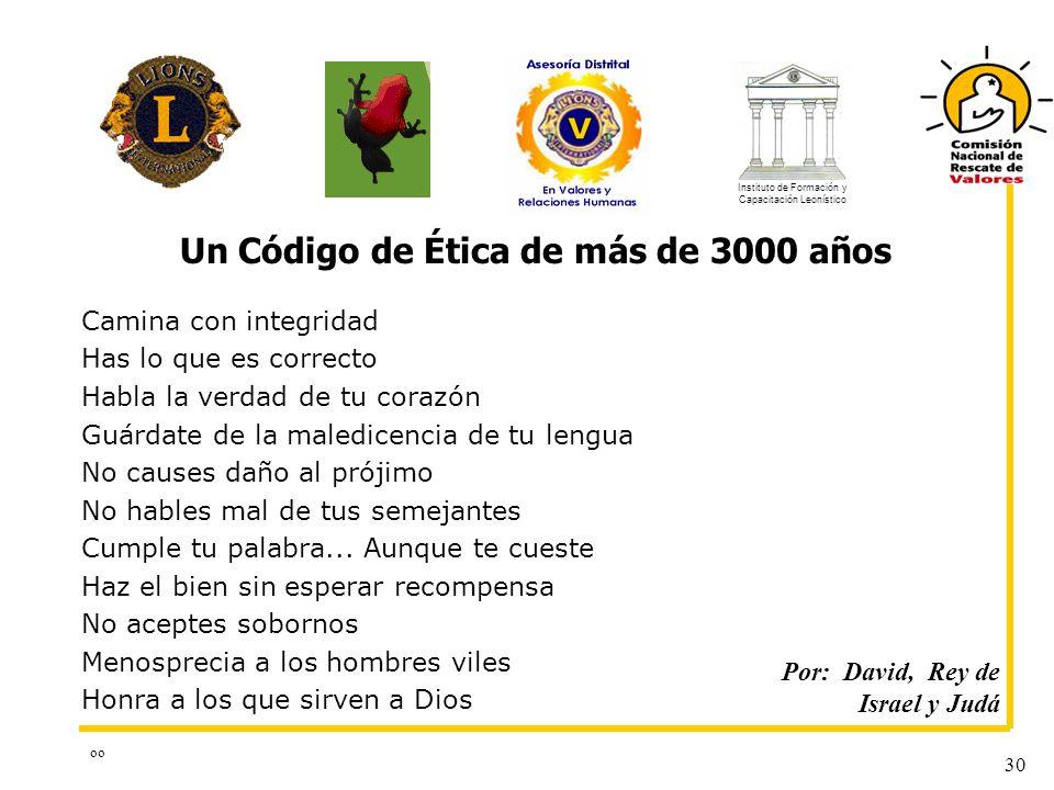 Un Código de Ética de más de 3000 años