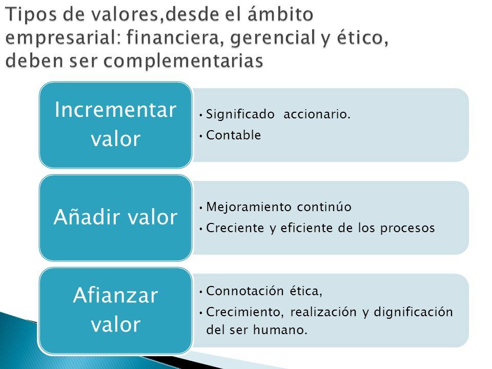 Tipos de valores,desde el ámbito empresarial: financiera, gerencial y ético, deben ser complementarias