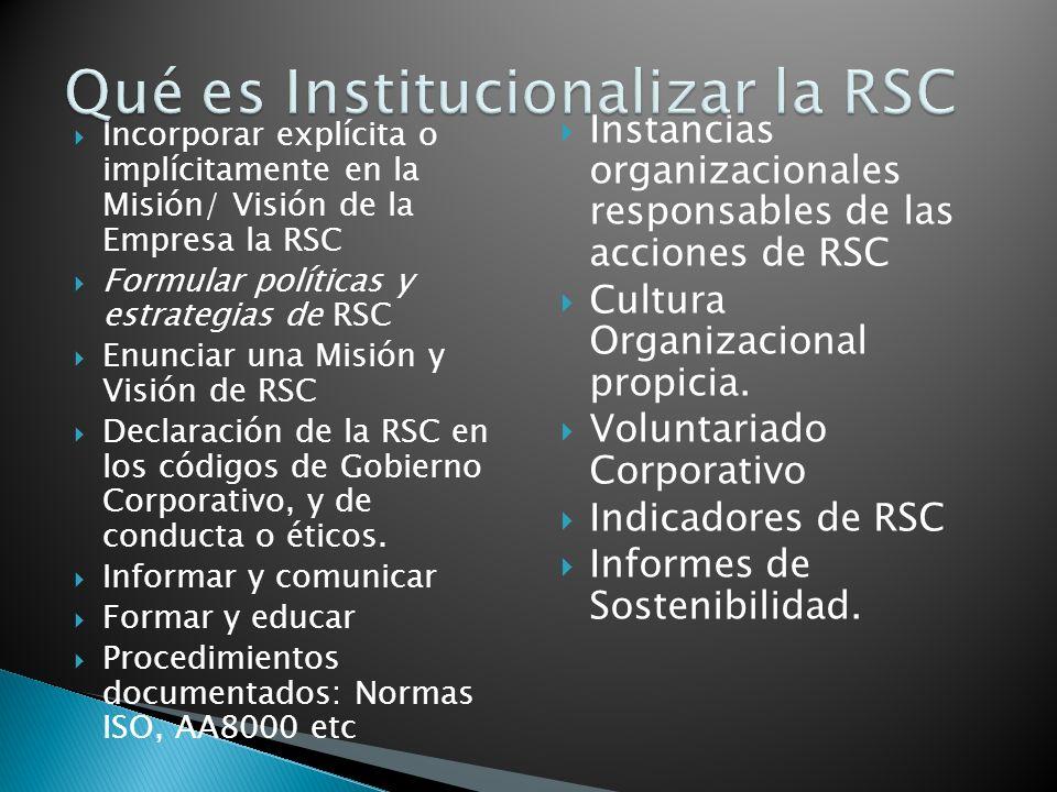 Qué es Institucionalizar la RSC