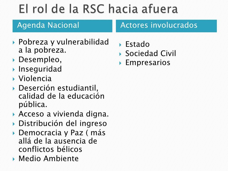 El rol de la RSC hacia afuera