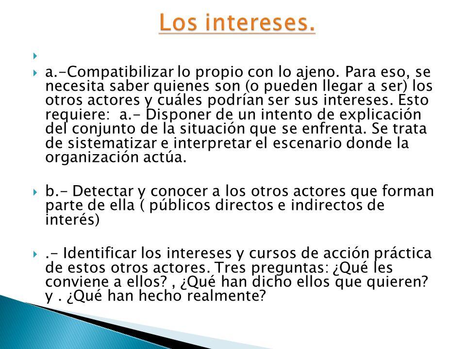 Los intereses.