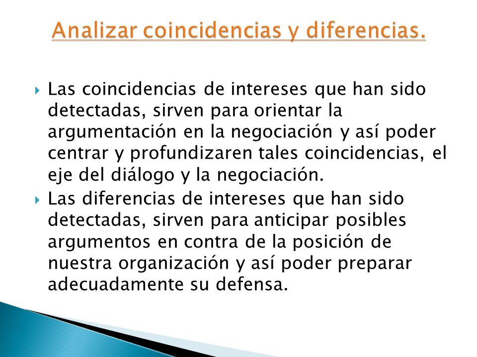 Analizar coincidencias y diferencias.
