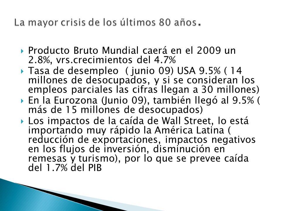 La mayor crisis de los últimos 80 años.
