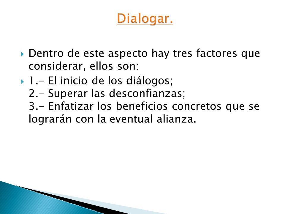 Dialogar.Dentro de este aspecto hay tres factores que considerar, ellos son: