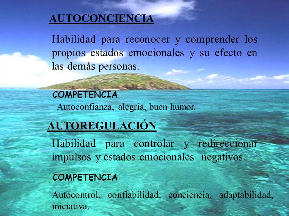 AUTOCONCIENCIA Habilidad para reconocer y comprender los propios estados emocionales y su efecto en las demás personas.