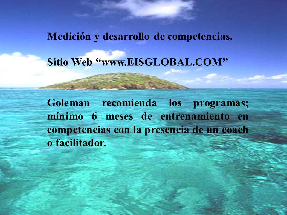 Medición y desarrollo de competencias.