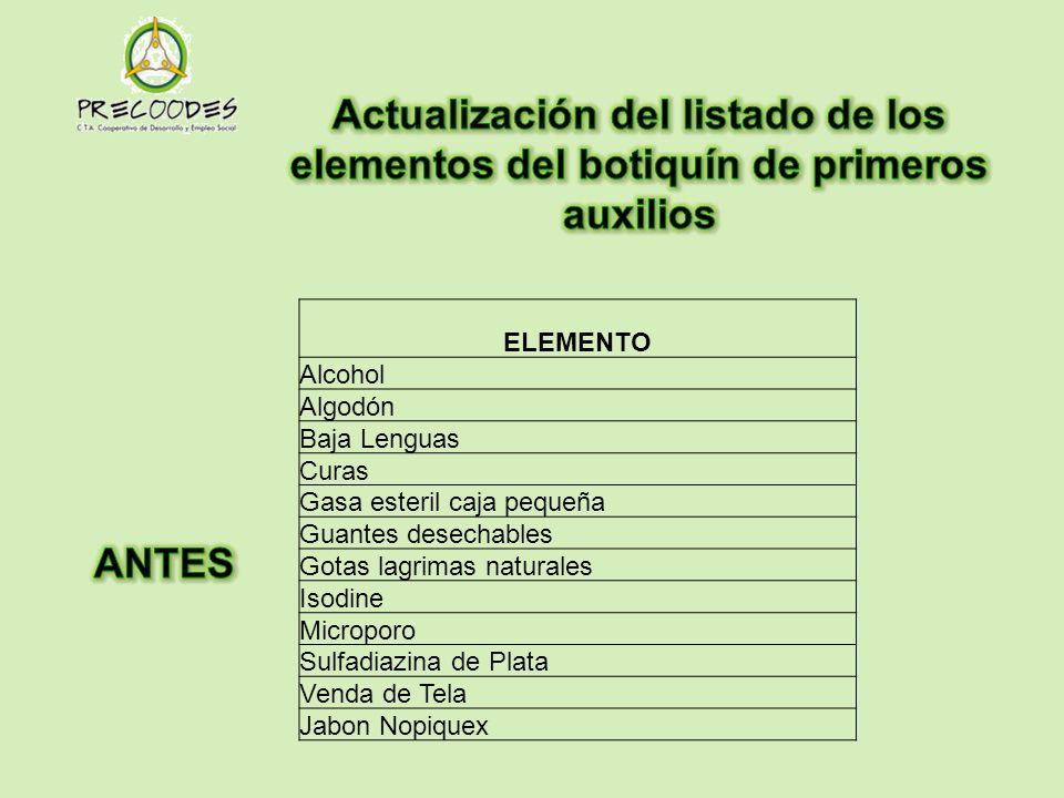 Actualización del listado de los elementos del botiquín de primeros auxilios