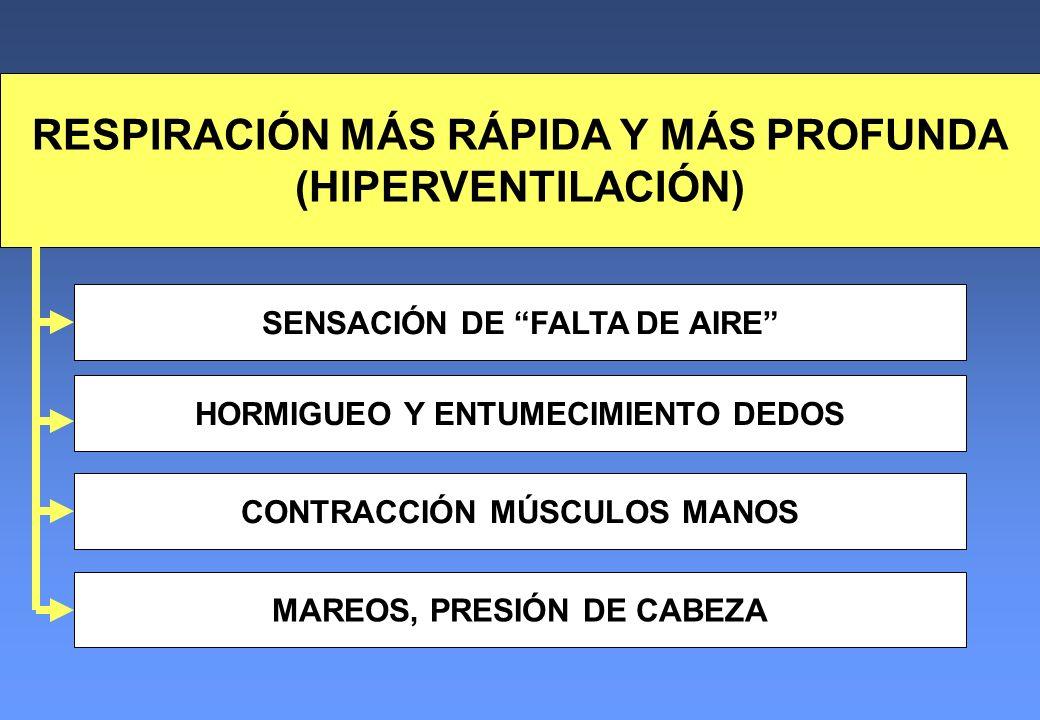 RESPIRACIÓN MÁS RÁPIDA Y MÁS PROFUNDA (HIPERVENTILACIÓN)