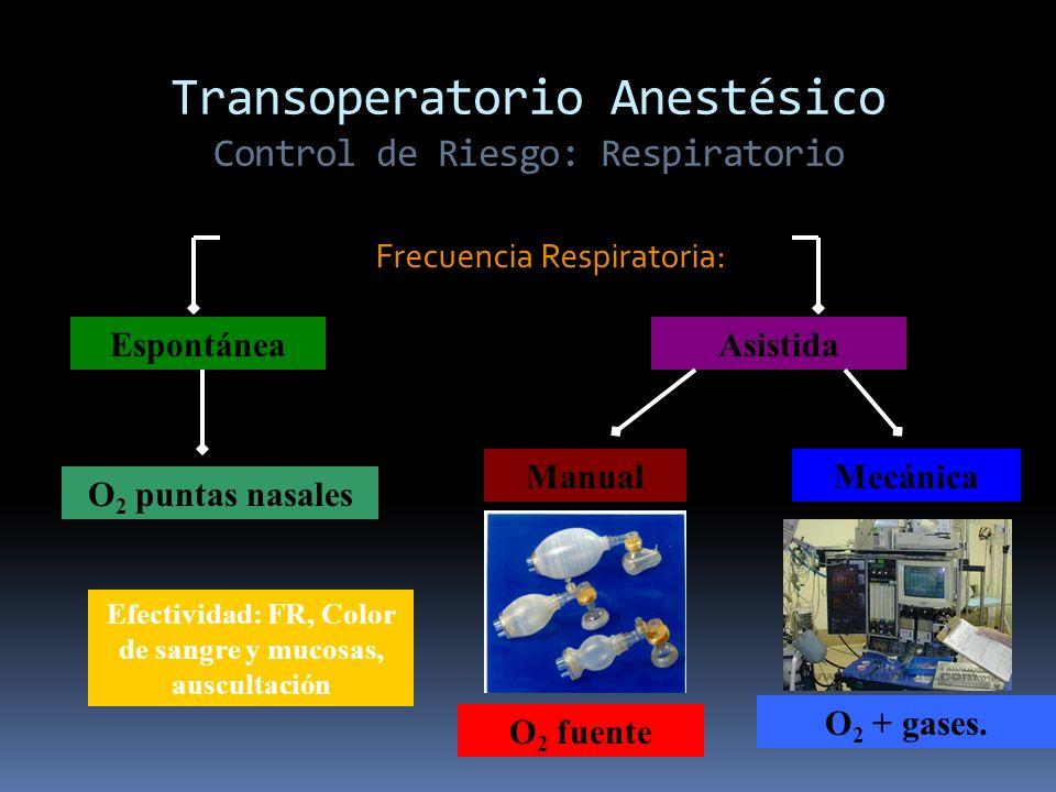 Transoperatorio Anestésico Control de Riesgo: Respiratorio