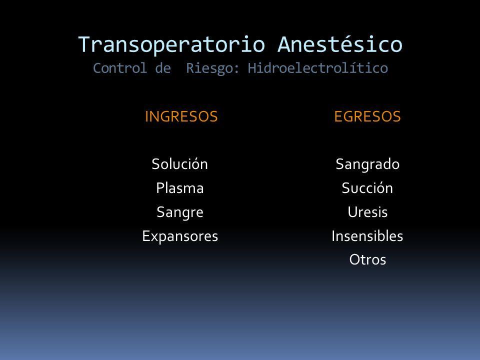Transoperatorio Anestésico Control de Riesgo: Hidroelectrolítico