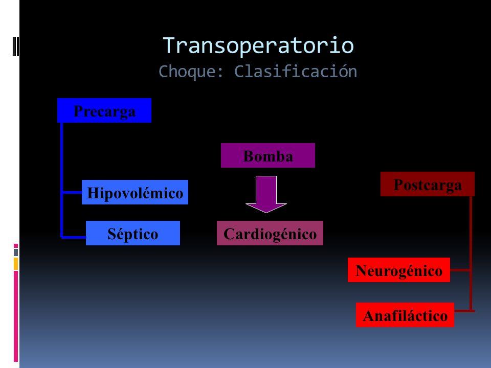 Transoperatorio Choque: Clasificación