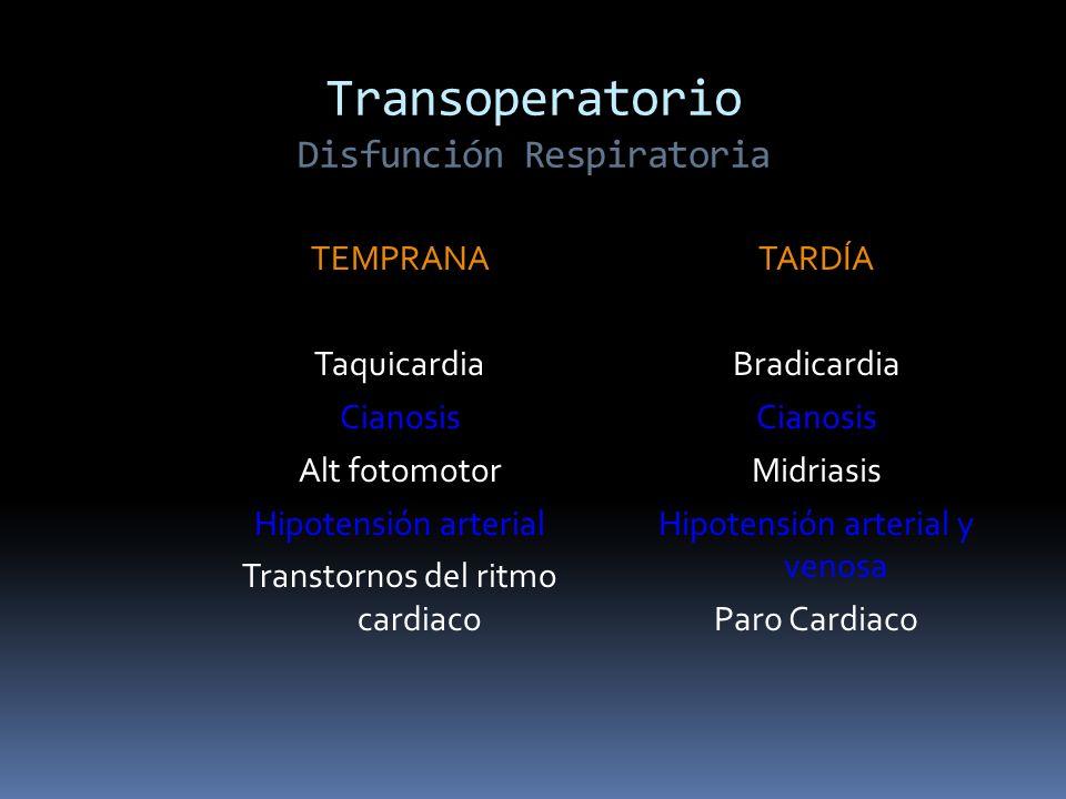 Transoperatorio Disfunción Respiratoria