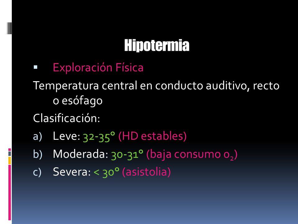 Hipotermia Exploración Física