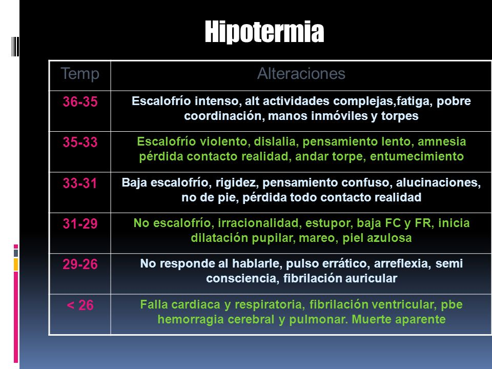 Hipotermia Temp Alteraciones < 26
