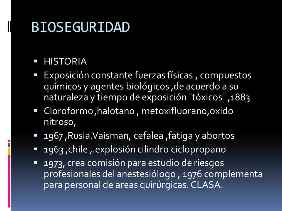 BIOSEGURIDAD HISTORIA
