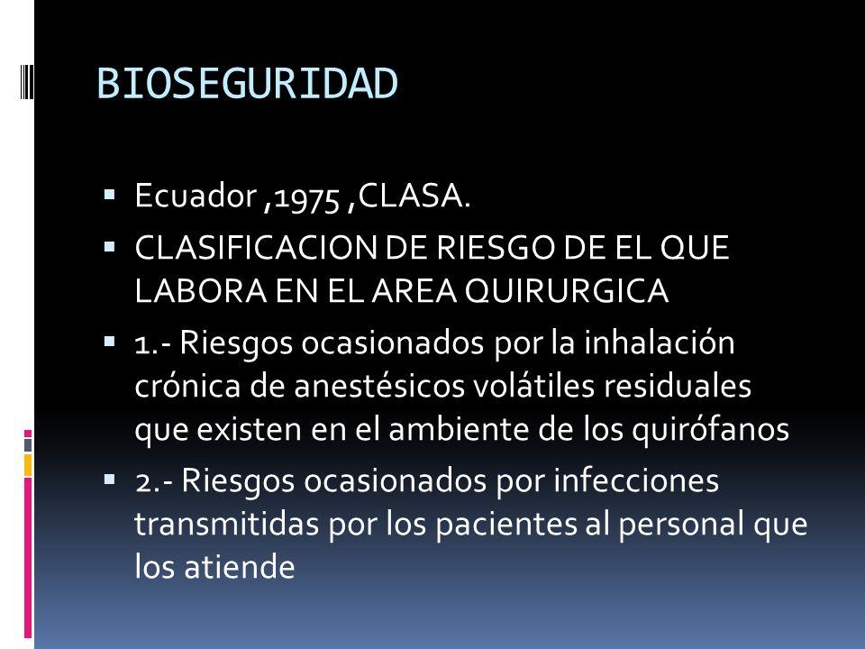 BIOSEGURIDAD Ecuador ,1975 ,CLASA.