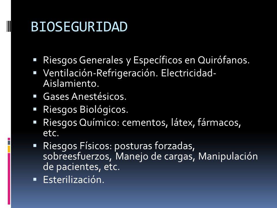 BIOSEGURIDAD Riesgos Generales y Específicos en Quirófanos.