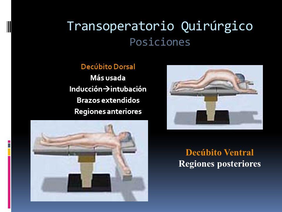 Transoperatorio Quirúrgico Posiciones