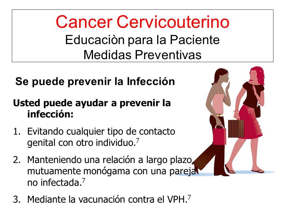 Cancer Cervicouterino Educaciòn para la Paciente Medidas Preventivas