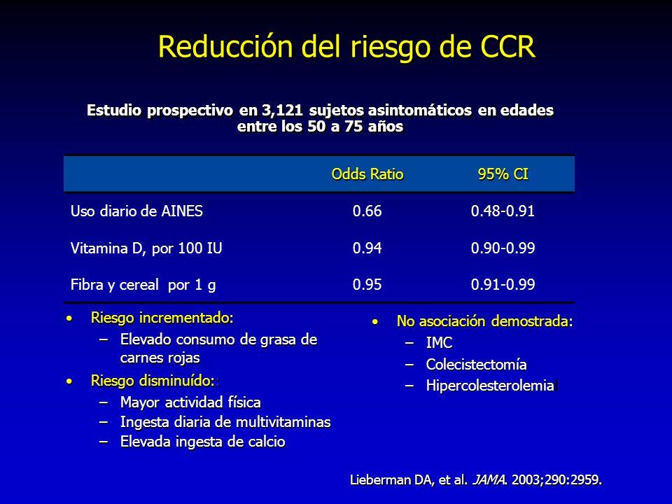 Reducción del riesgo de CCR