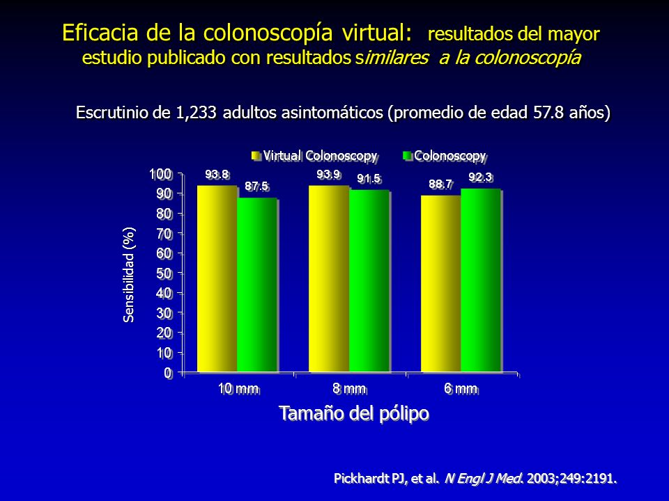 Escrutinio de 1,233 adultos asintomáticos (promedio de edad 57.8 años)