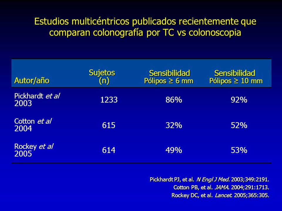 Estudios multicéntricos publicados recientemente que comparan colonografía por TC vs colonoscopia