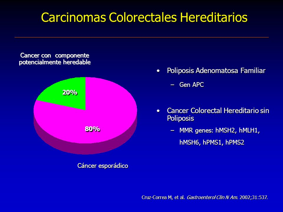 Carcinomas Colorectales Hereditarios