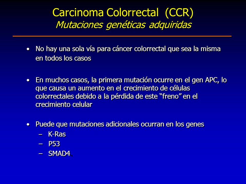 Carcinoma Colorrectal (CCR) Mutaciones genéticas adquiridas