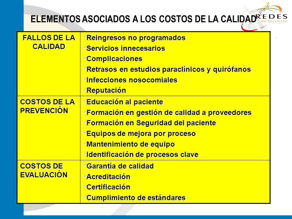 ELEMENTOS ASOCIADOS A LOS COSTOS DE LA CALIDAD