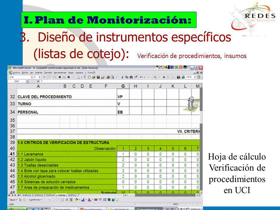 I. Plan de Monitorización: