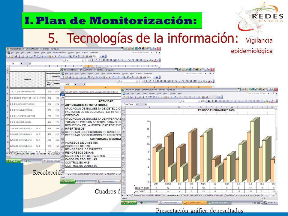 5. Tecnologías de la información: Vigilancia epidemiológica